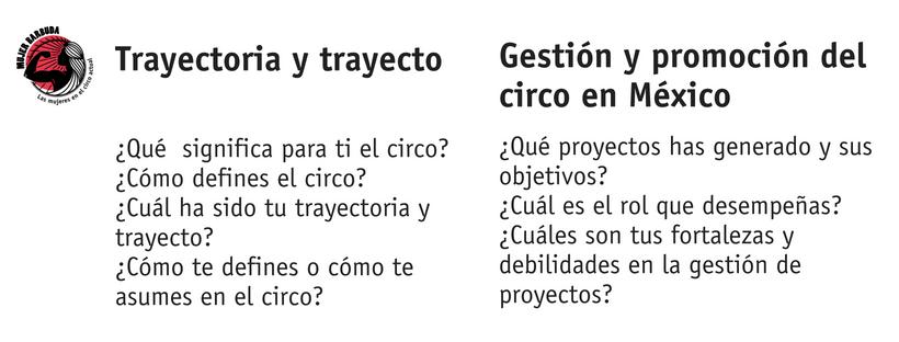 Creadoras y promotoras del circo actual en México